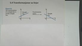 Kapittel 12 5.4 Transformasjoner av linjer
