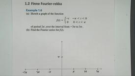 Thumbnail for entry Kapittel 24 1.2-2 Finne Fourier-rekke eksempel 1.6