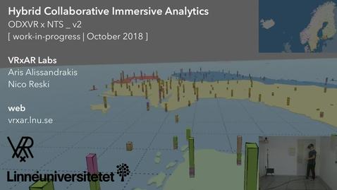 Miniatyrbild för inlägg Hybrid Collaborative Immersive Analytics (WIP, October 2018)