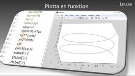 Miniatyrbild för inlägg Plotta en funktion i matlab