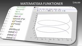 Miniatyrbild för inlägg Matlabs matematiska elementära funktioner
