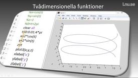 Miniatyrbild för inlägg Tvådimensionella funktioner, mesh och meshgrid